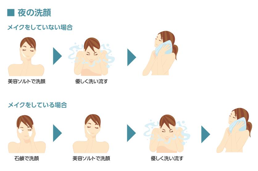 ■夜の洗顔